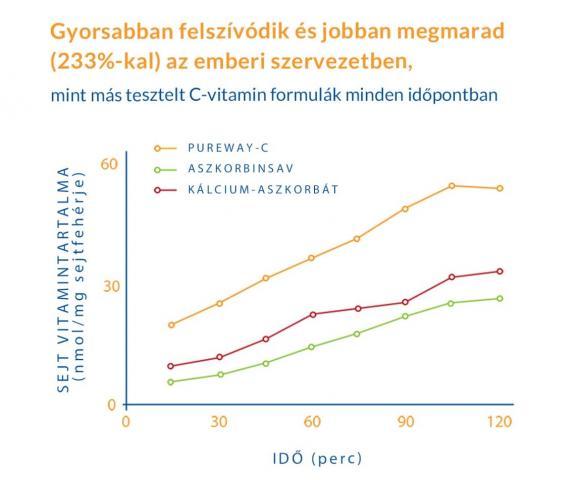 Lexopol kapszula hatékonysága - vélemények, ár, észrevételeit, hivatalos honlapja