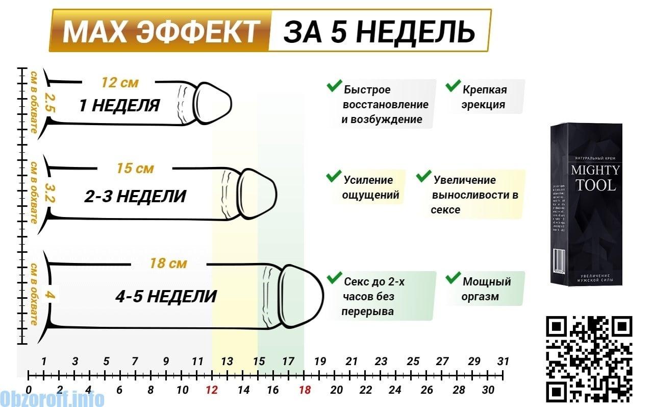 pénisz hossza vagy vastagsága
