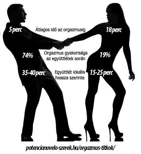 Ez a fotós megörökítette, hogyan néznek ki a nők orgazmus közben – KÉPEK - Noizz