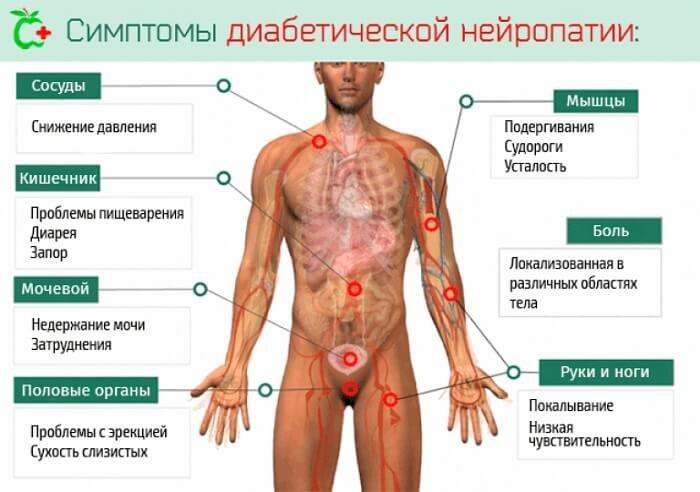 éles fájdalom a perineumban az erekció során skarlátvörös és merevedés