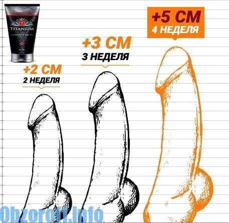 pénisznövelő alkalmazások